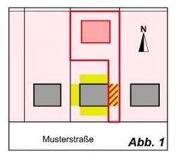Skizze einer Grundstücksteilung als Pfeifenstück